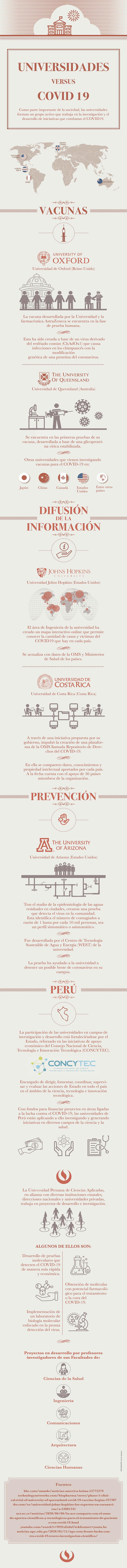 Infografía UPC – Las universidades contra el COVID-19