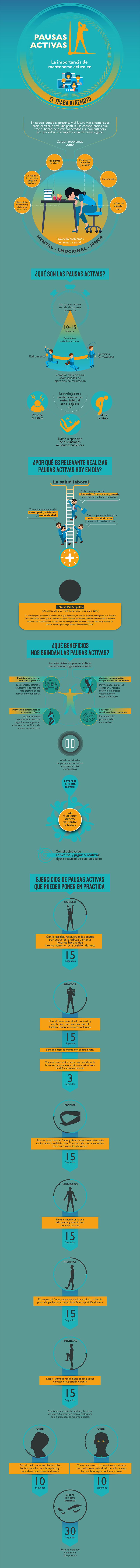 Infografía UPC – Pausas Activas La importancia de mantenerse activo